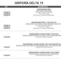 Griferías Delta 13 MR